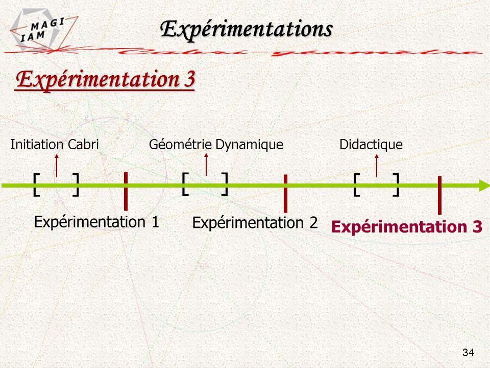 Expérimentations Expérimentation 3 [ ] [ ] [ ] Expérimentation 3